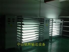 led生产线日常生产工作必须要进行维护