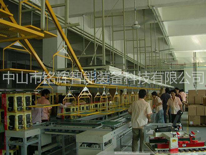 上海壁挂炉生产线系列